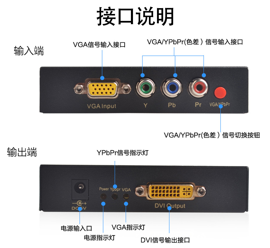 VGA/YPbPr色差分量转DVI转换器VD接口说明