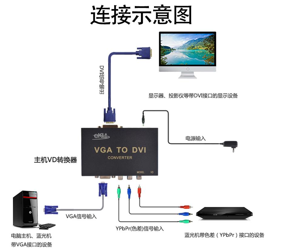 VGA/YPbPr色差分量转DVI转换器VD连接使用示意图