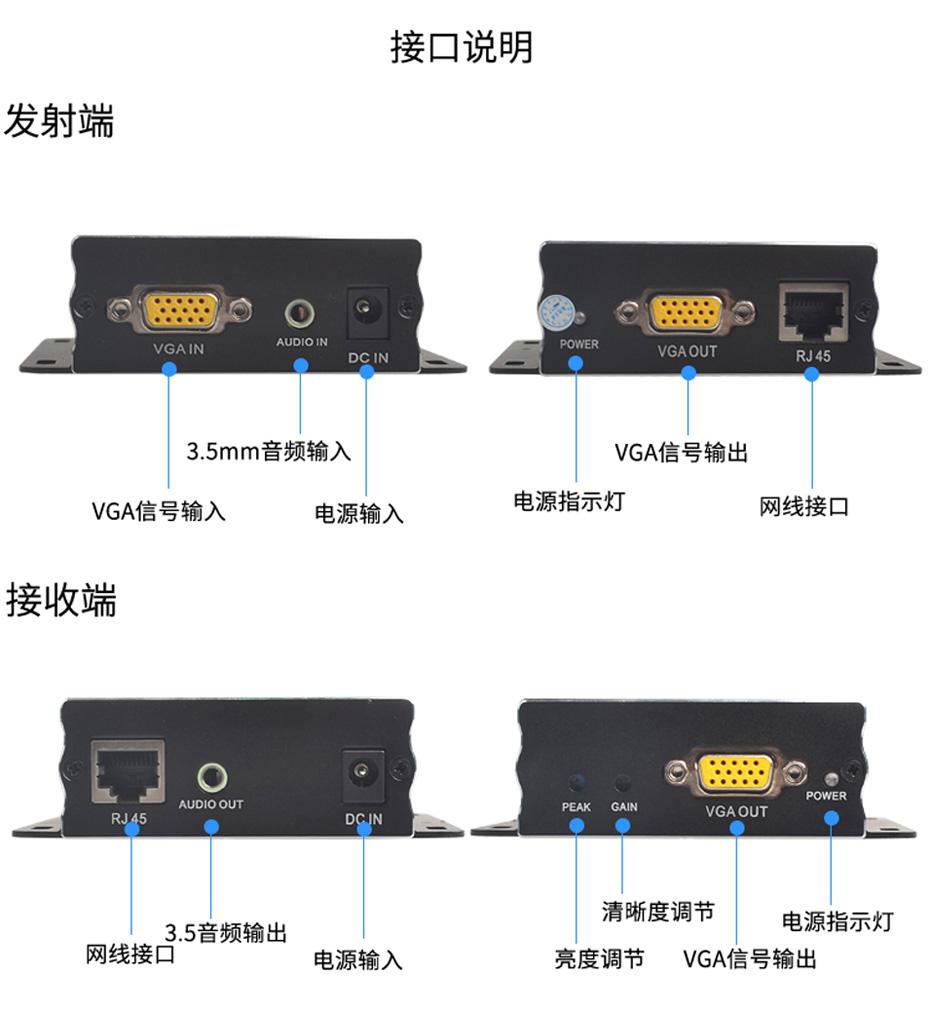 300米VGA延长器VE300接口说明