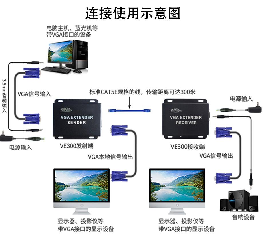 300米VGA延长器VE300连接使用示意图
