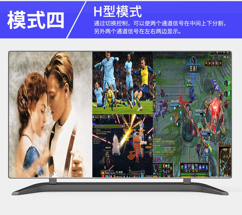 HDMI四画面分割器VS04模式四 H型模式