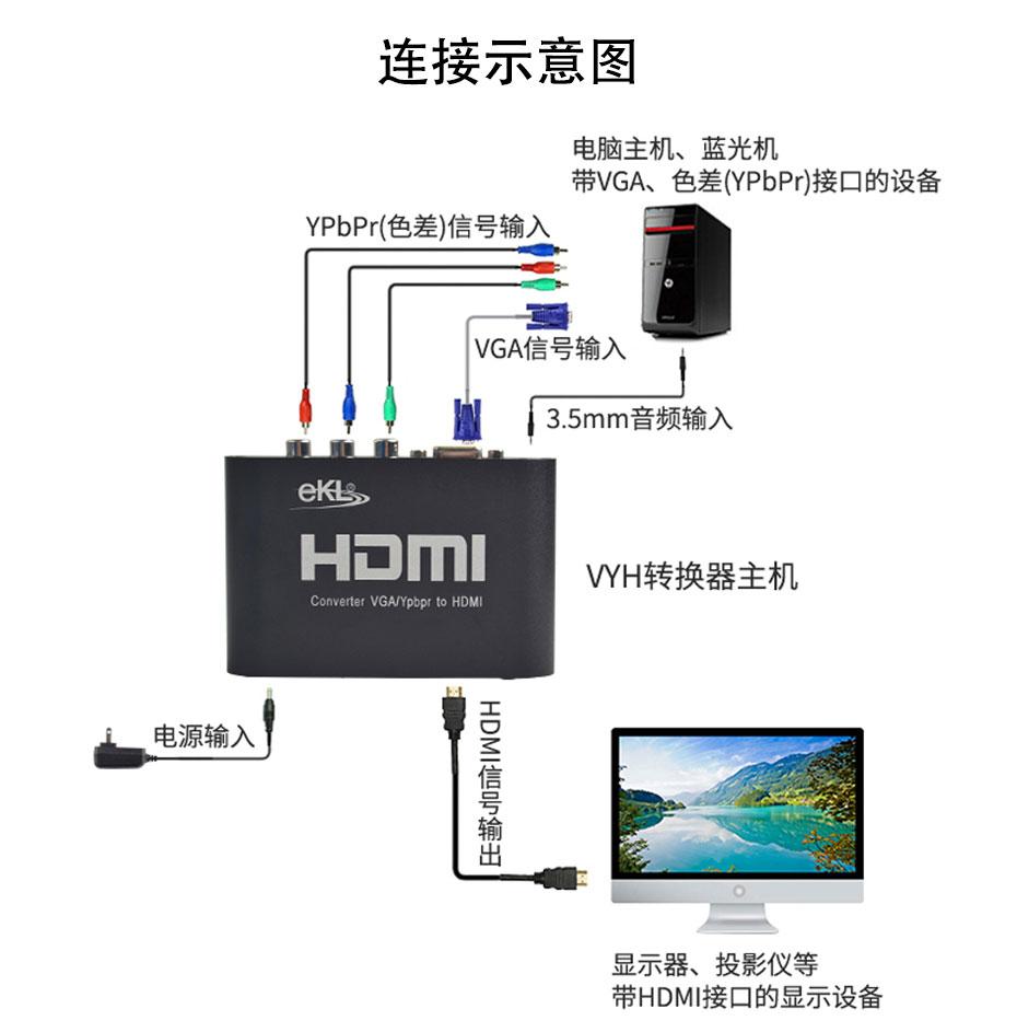 VGA/ypbpr色差分量转HDMI转换器VYH连接使用示意图