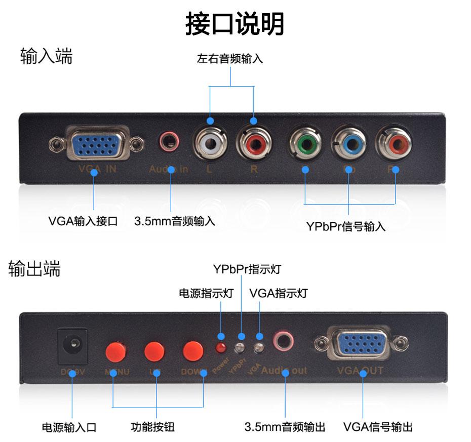 YPbPr色差转VGA转换器YVV接口说明
