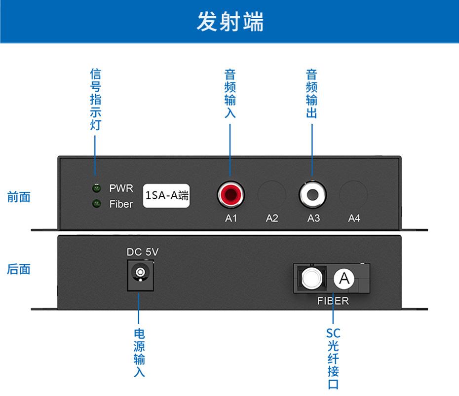 20千米一路双向音频光端机1SA发射端接口说明