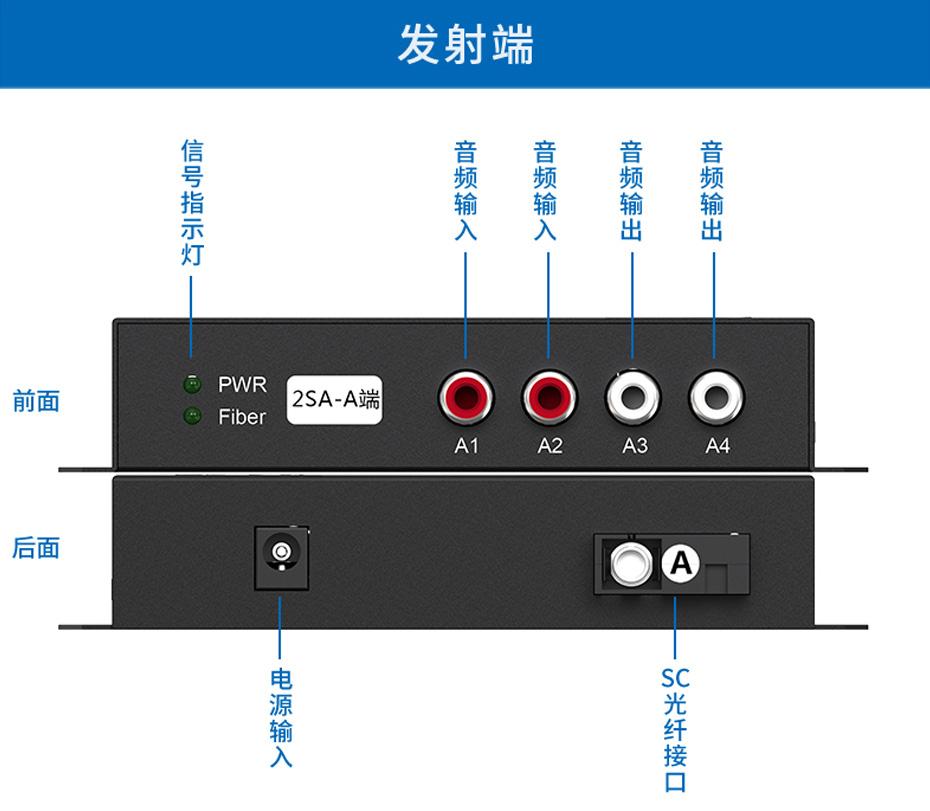 20千米2路双向音频光端机2SA发射端接口说明