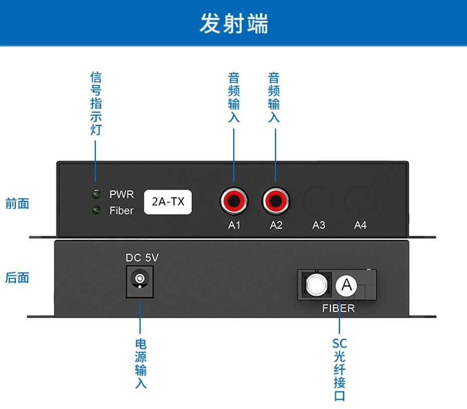 20千米2路单向音频光端机2ZA接口说明