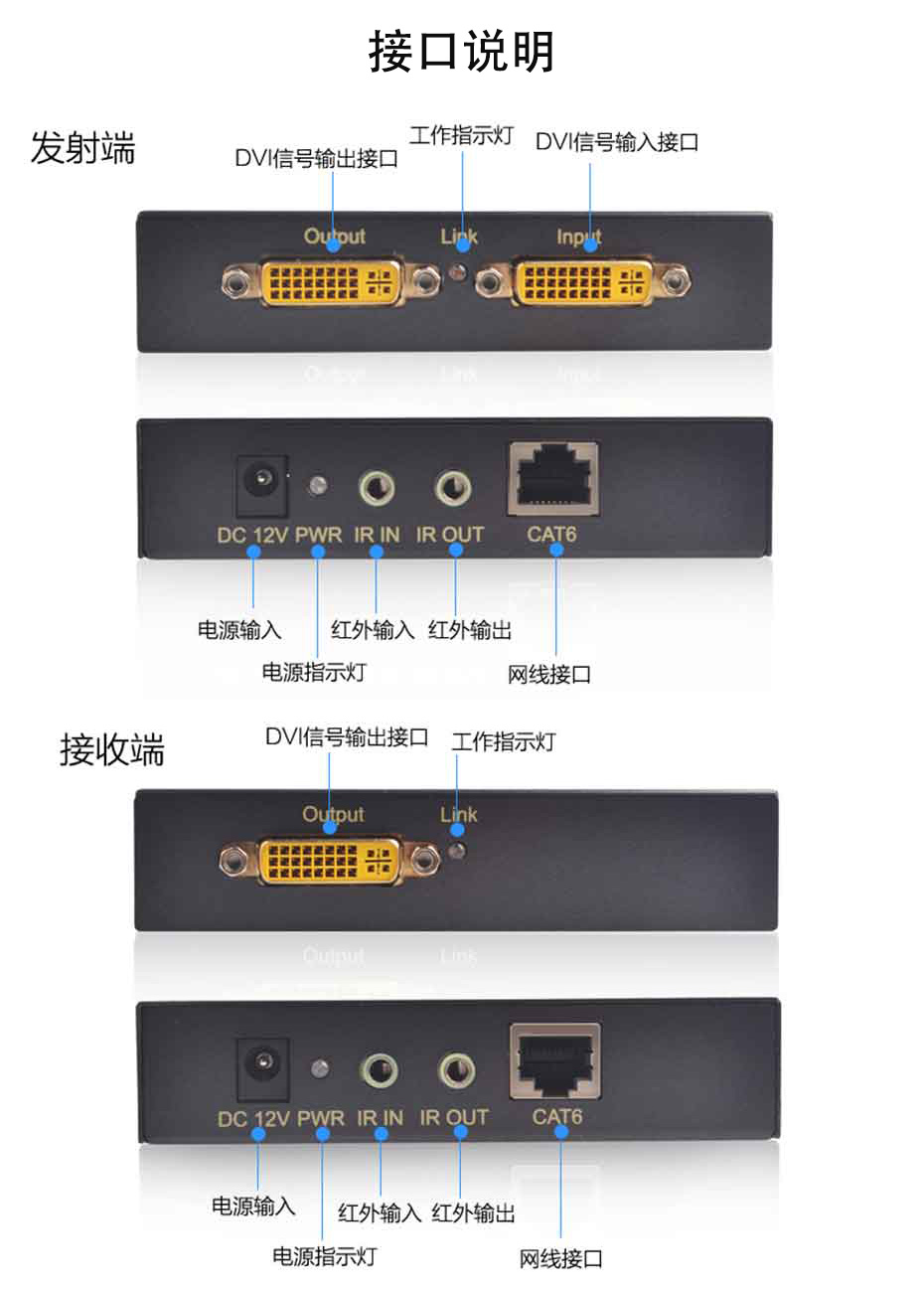 60米DVI延长器DE60接口说明