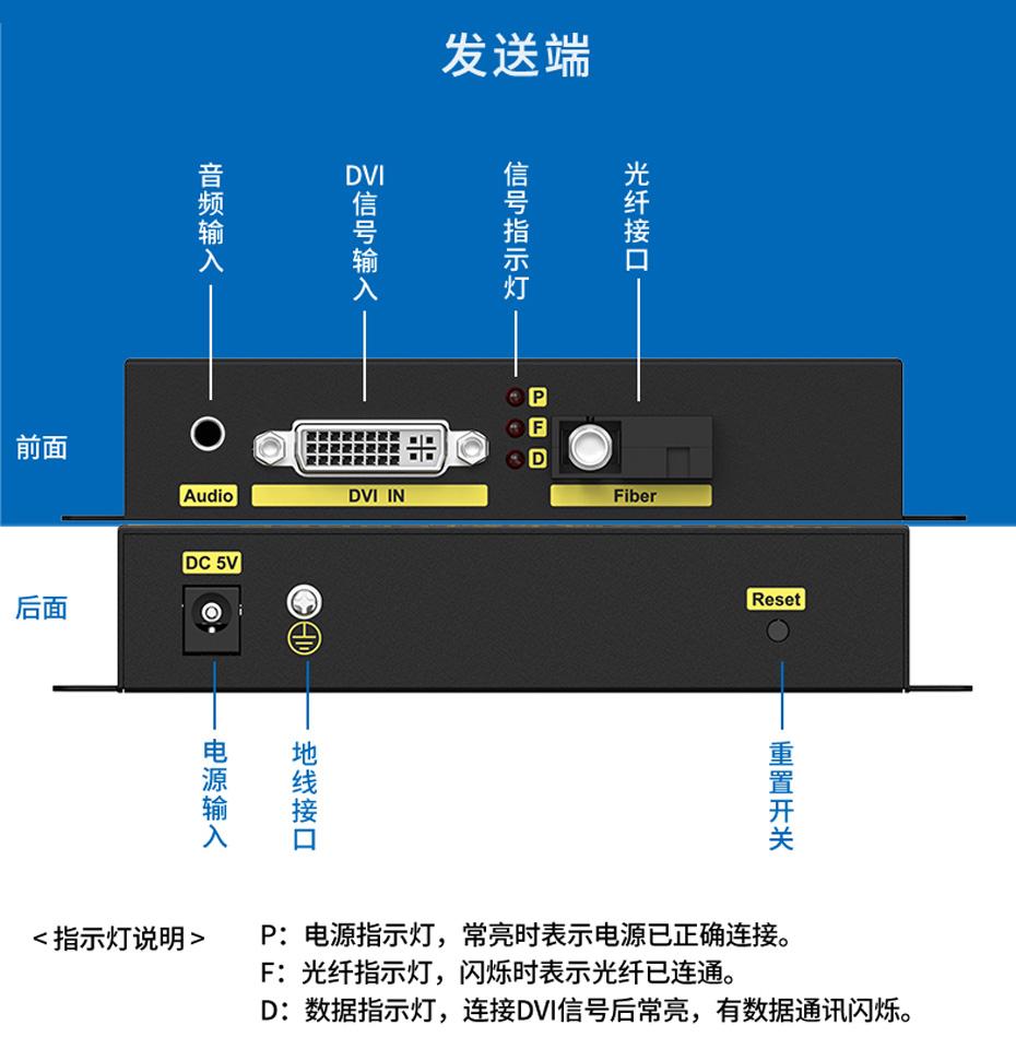 20千米DVI光纤延长器DF200发送端接口介绍