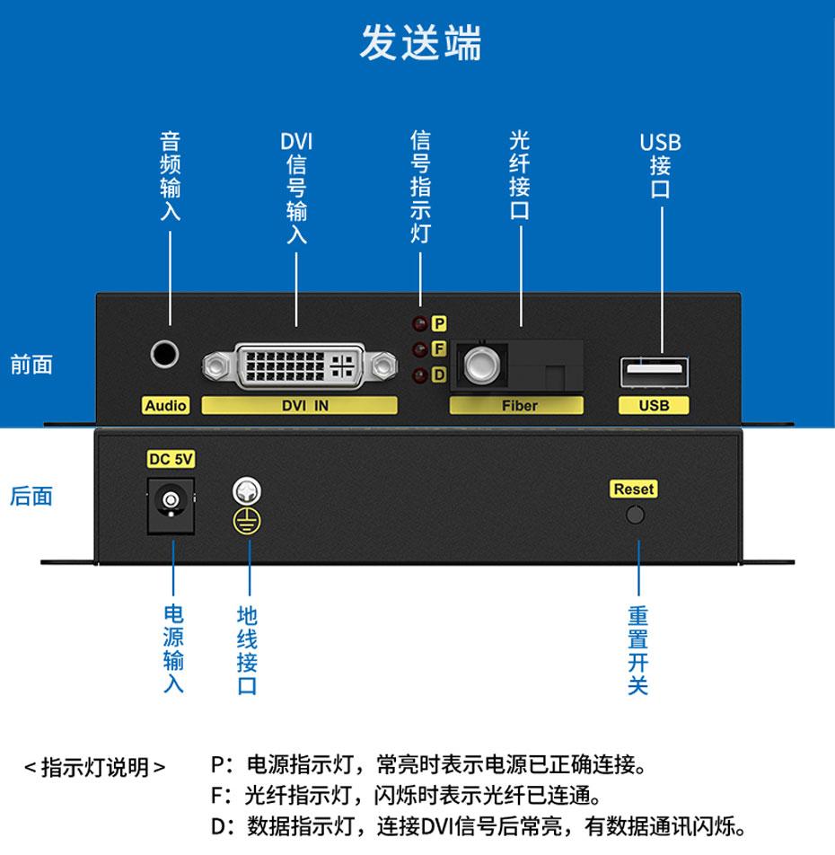 20千米DVI KVM光纤延长器DFKU200发送端接口说明