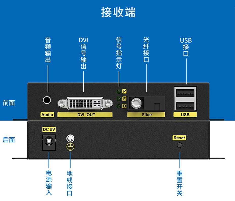 20千米DVI KVM光纤延长器DFKU200接收端接口说明