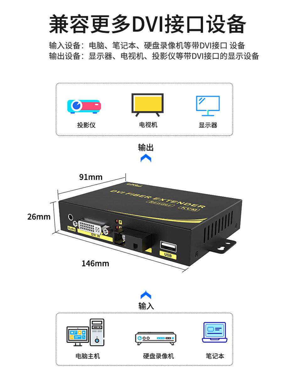 20千米DVI光端机兼容DVI接口设备