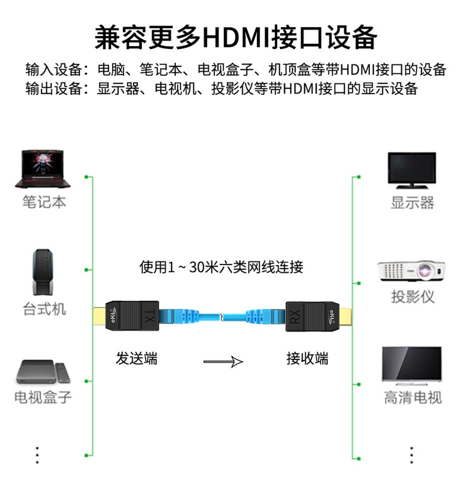 30米HDMI网线延长器EX01兼容多种HDMI接口设备