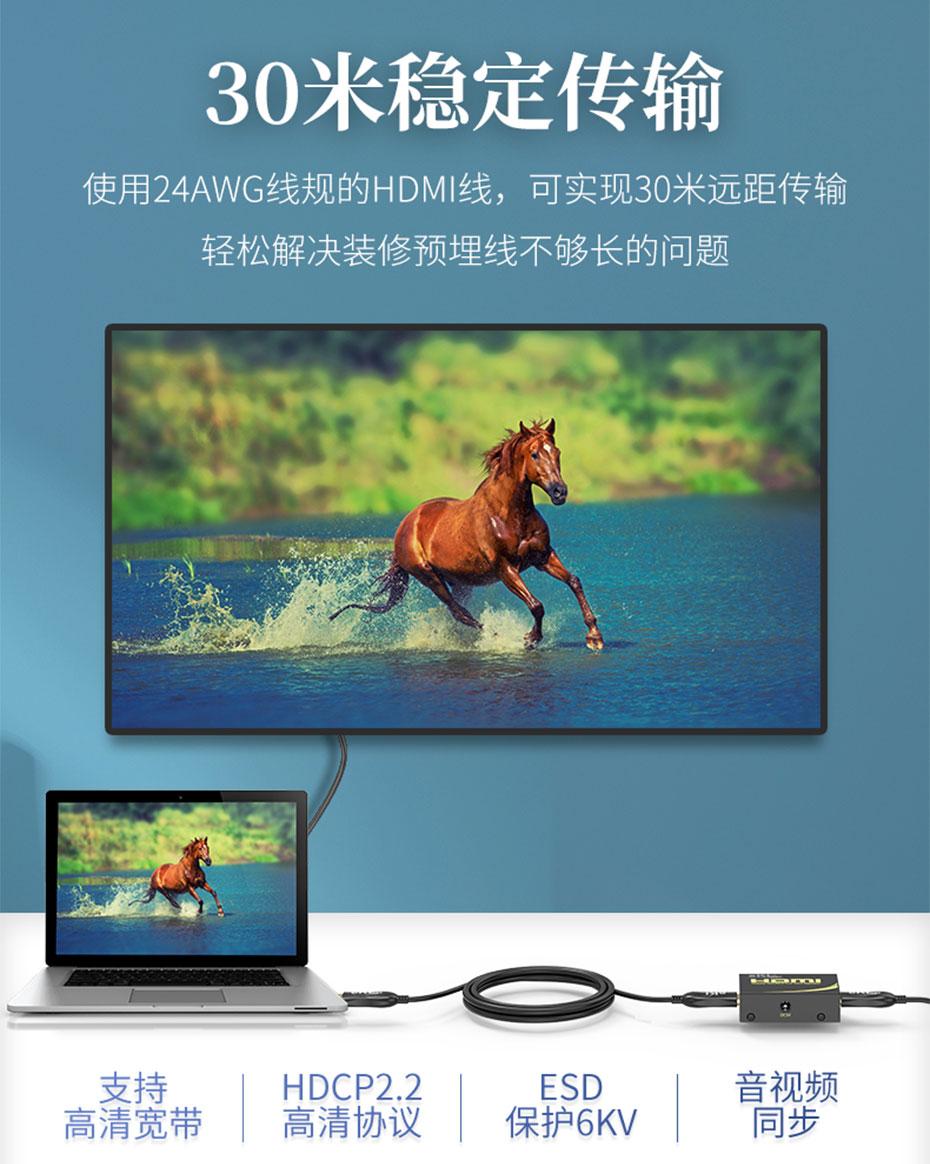 50米HDMI高清信号放大延长器HA支持50米延长