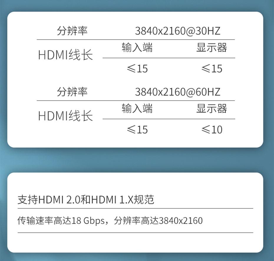 50米HDMI高清信号放大延长器HA线缆要求