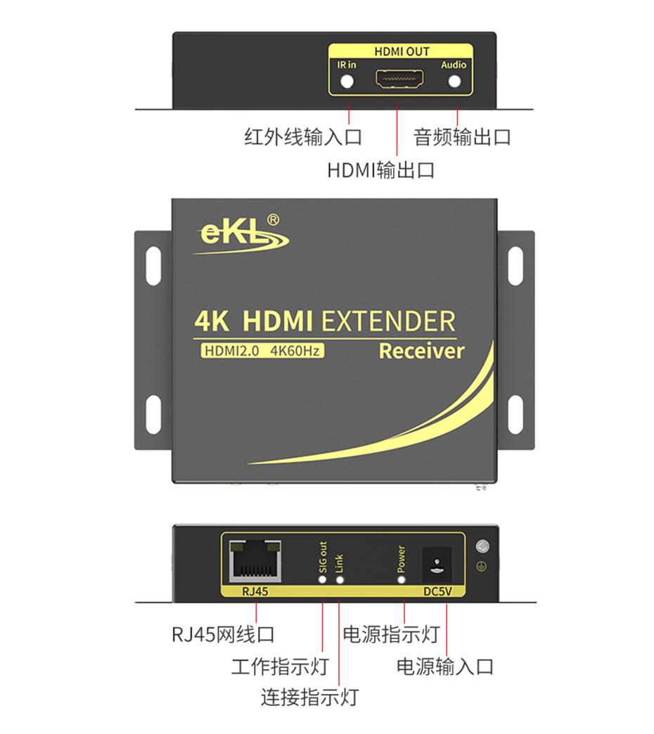 HDMI单网线延长器4K100米HC100接收端接口介绍