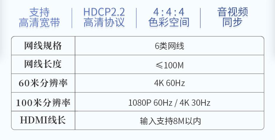 HDMI KVM延长器HDMI线输入最长支持8米