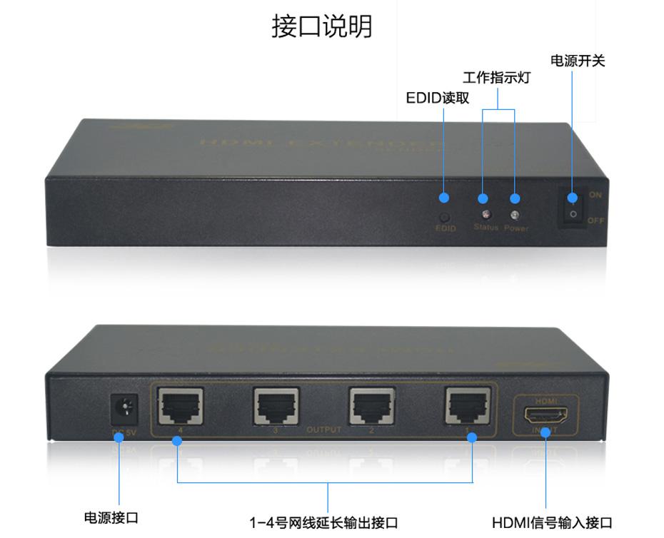 HDMI单网线延长分配器一进四出HE104接口说明