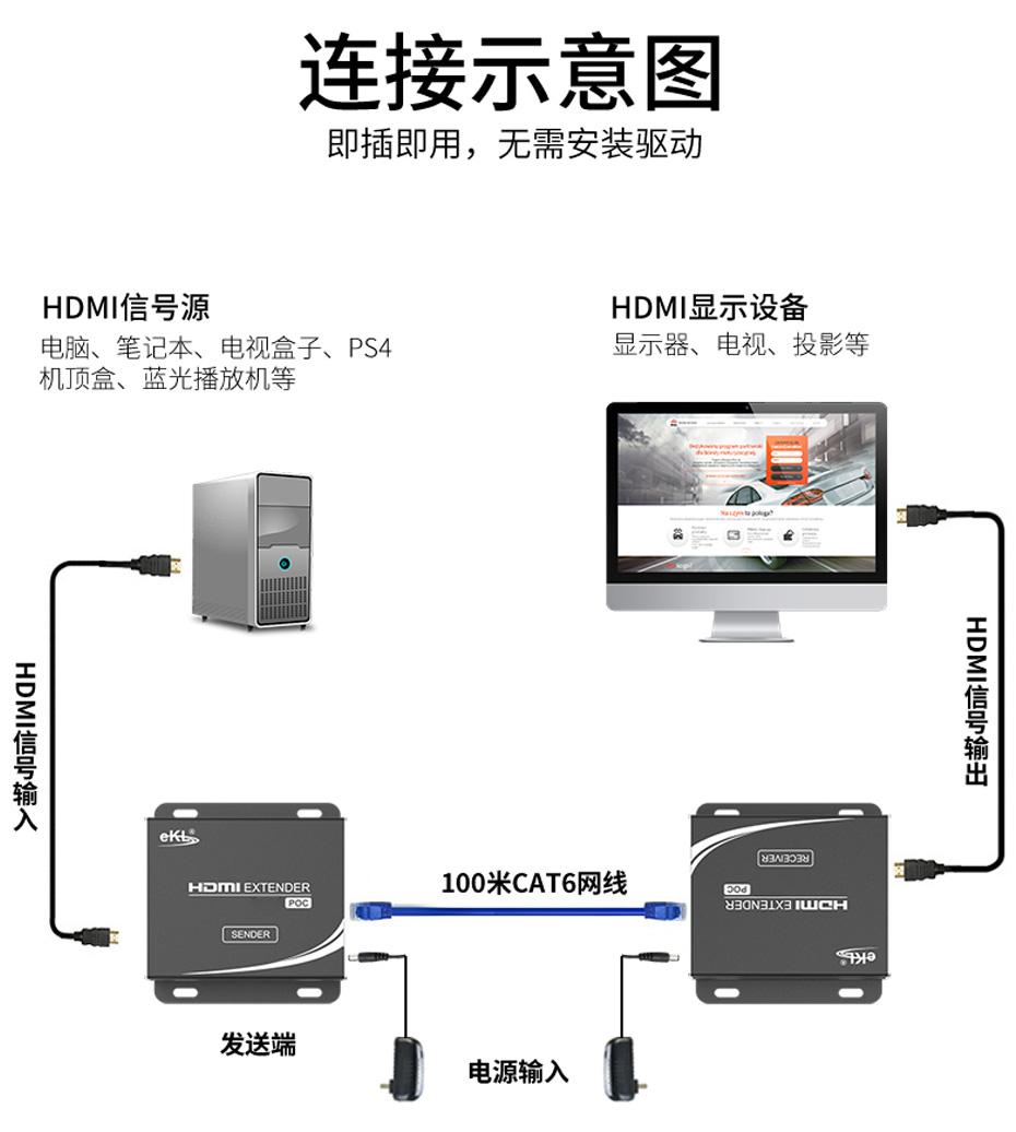 HDMI转RJ45单网线延长器HE12连接使用示意图