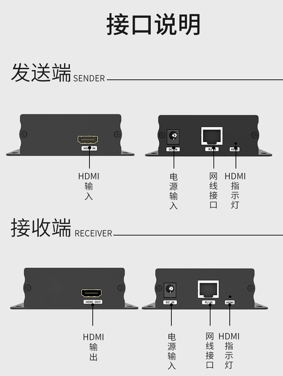 HDMI转RJ45单网线延长器HE12发射端和接收端接口说明