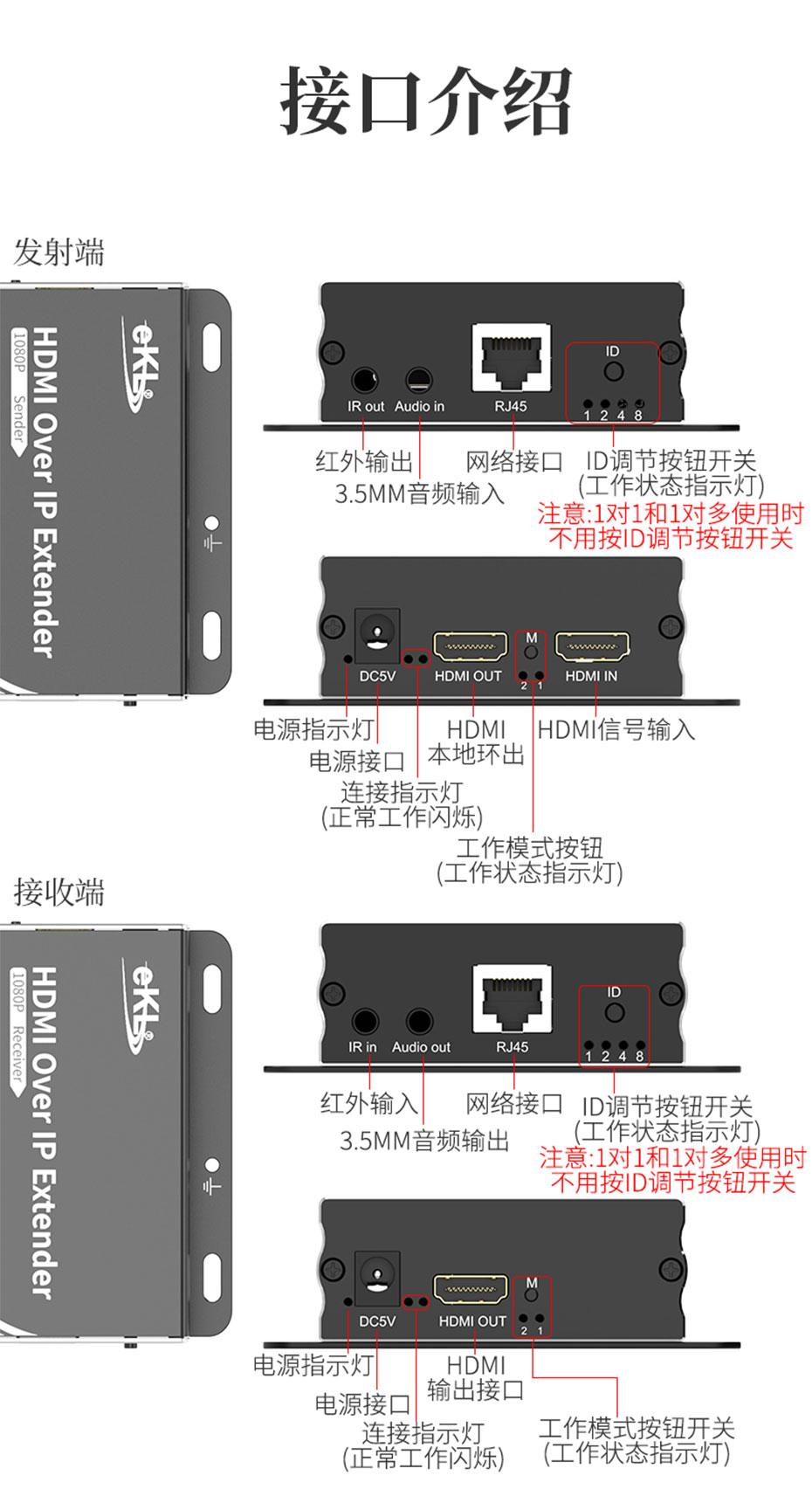 150米HDMI网络延长器1对多HE150使用独立电源