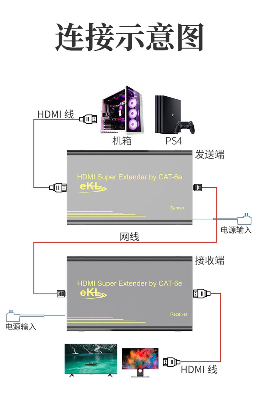 60米HDMI单网线延长器HE60工作指示灯,工作状态一目了然