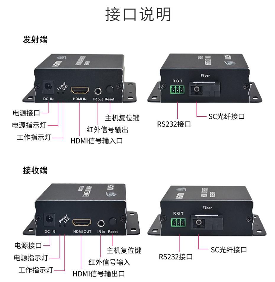 HDMI单模单芯光纤延长器HF01发射端和接收端 接口说明