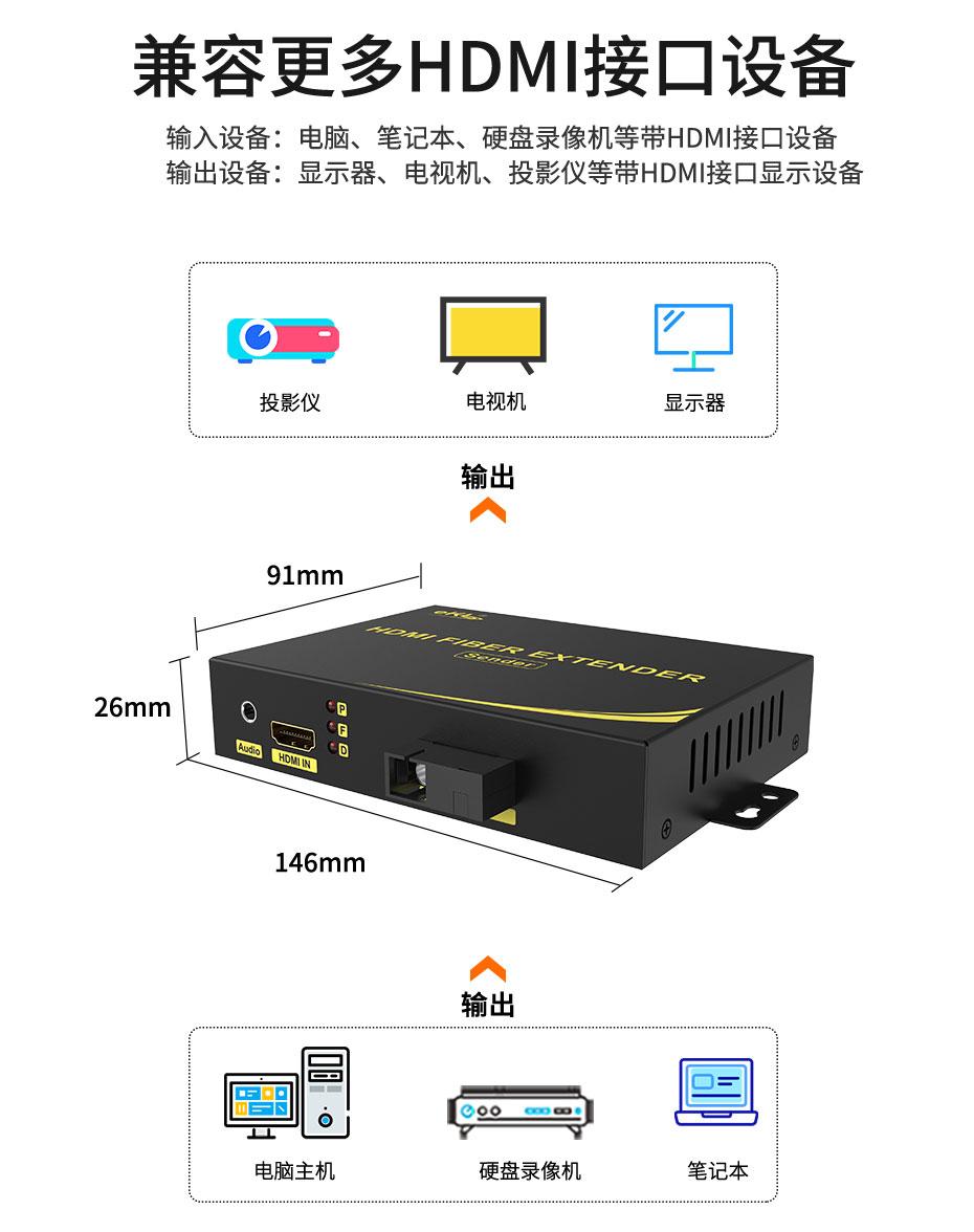 20千米单模单纤HDMI光纤延长器HF200兼容HDMI设备