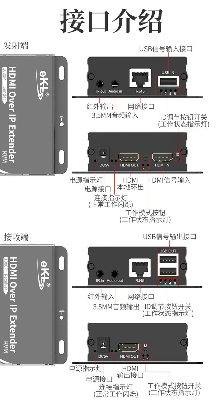 HDMI KVM延长器1对多/多对多HU150接口介绍