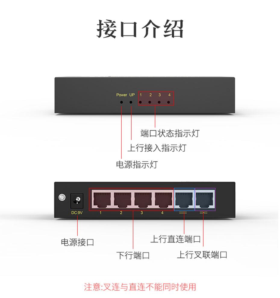 300米网络延长器一进四出NE300控制面板与接口介绍