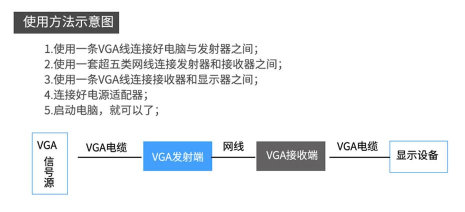 200米VGA网络延长器VE200连接使用简易示意图