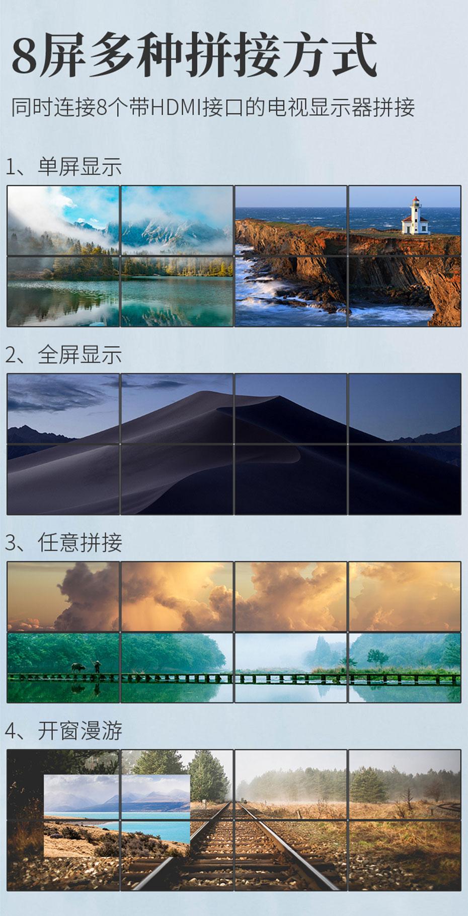 HDMI多屏/多画面拼接处理器HD218支持多种拼接模式