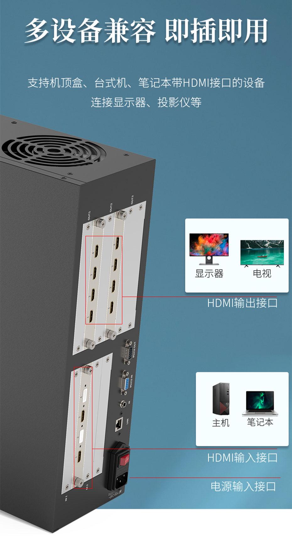 HDMI多屏/多画面拼接处理器HD218兼容多种HDMI接口设备