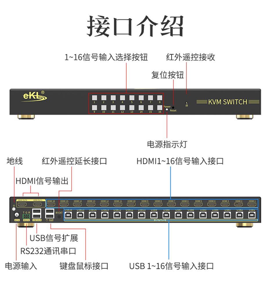 16进2出HDMI KVM切换器161HK接口介绍
