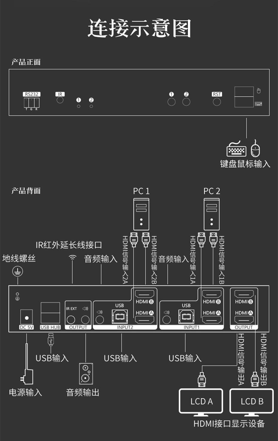 双屏HDMI KVM切换器212HK连接使用示意图