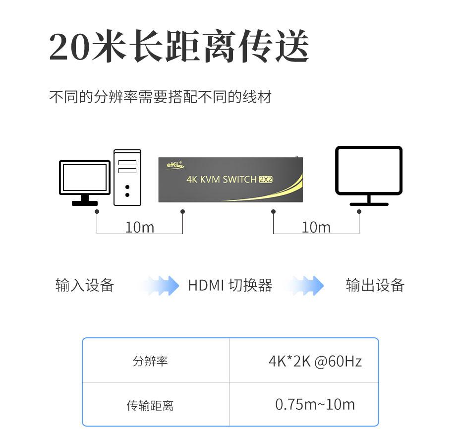 双屏HDMI KVM切换器212HK采用镀金接口