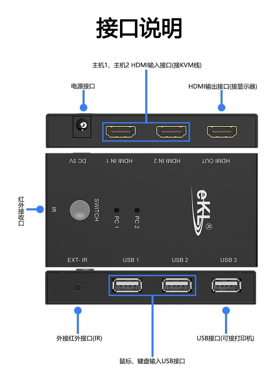 HDMI2.0 KVM切换器二进一出21HA接口说明
