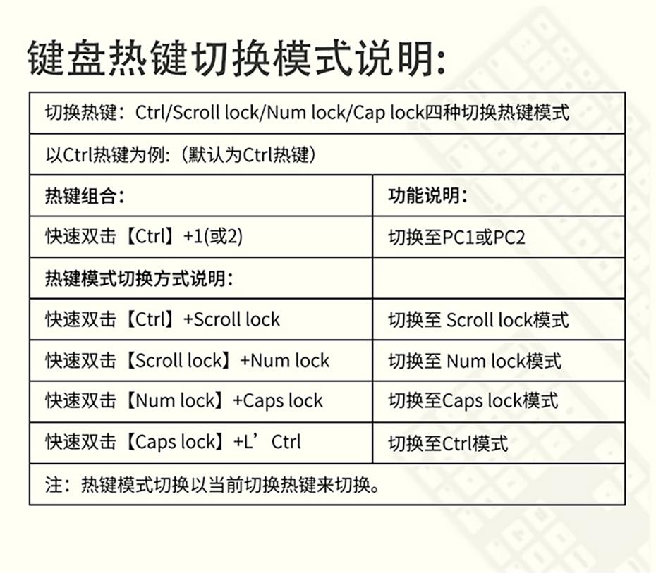 HDMI KVM切换器2进1出21hk热键切换使用说明