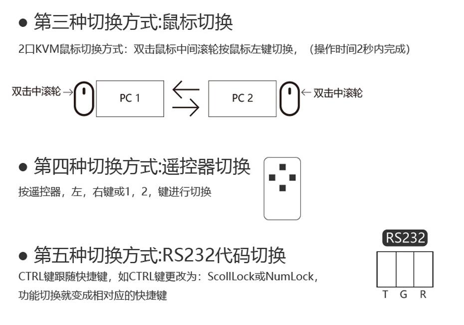 2口hdmi2.0 kvm切换器21hk20鼠标切换、遥控切换、RS232切换说明