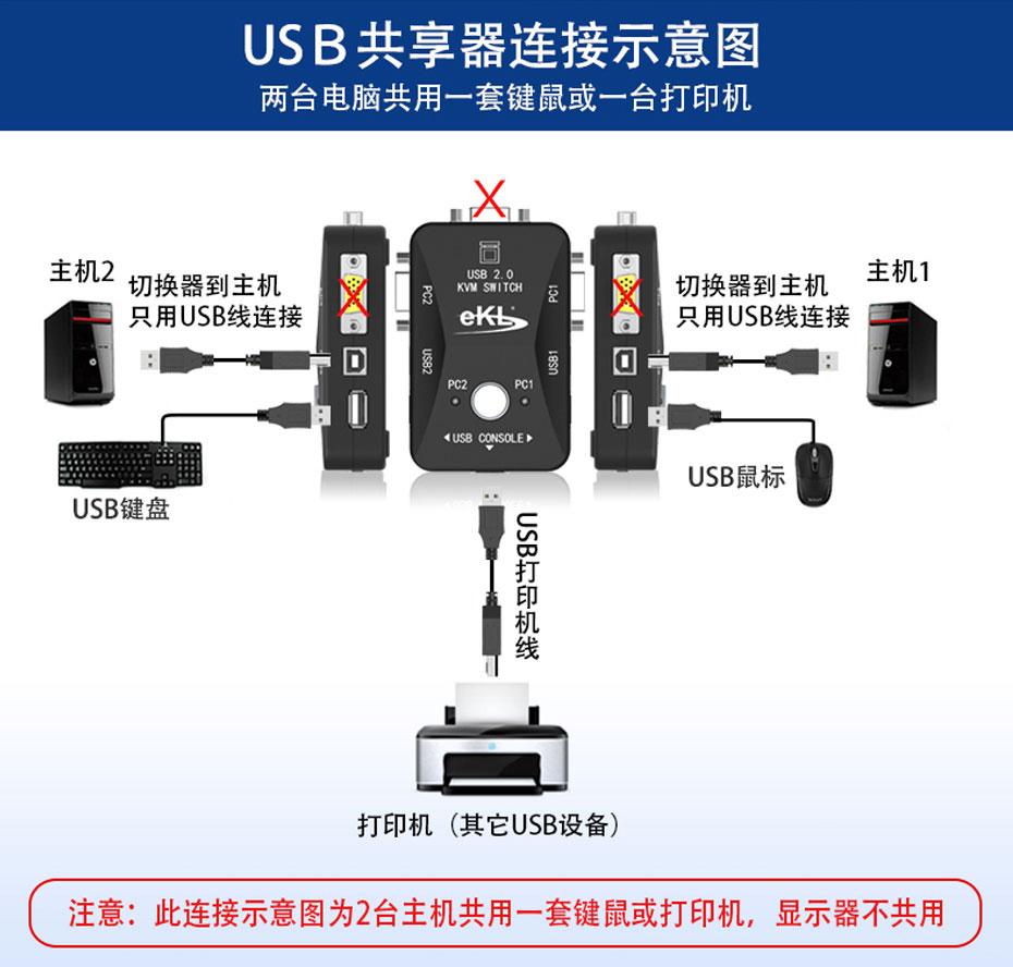 usb打印机共享器2进1出21UA连接使用示意图