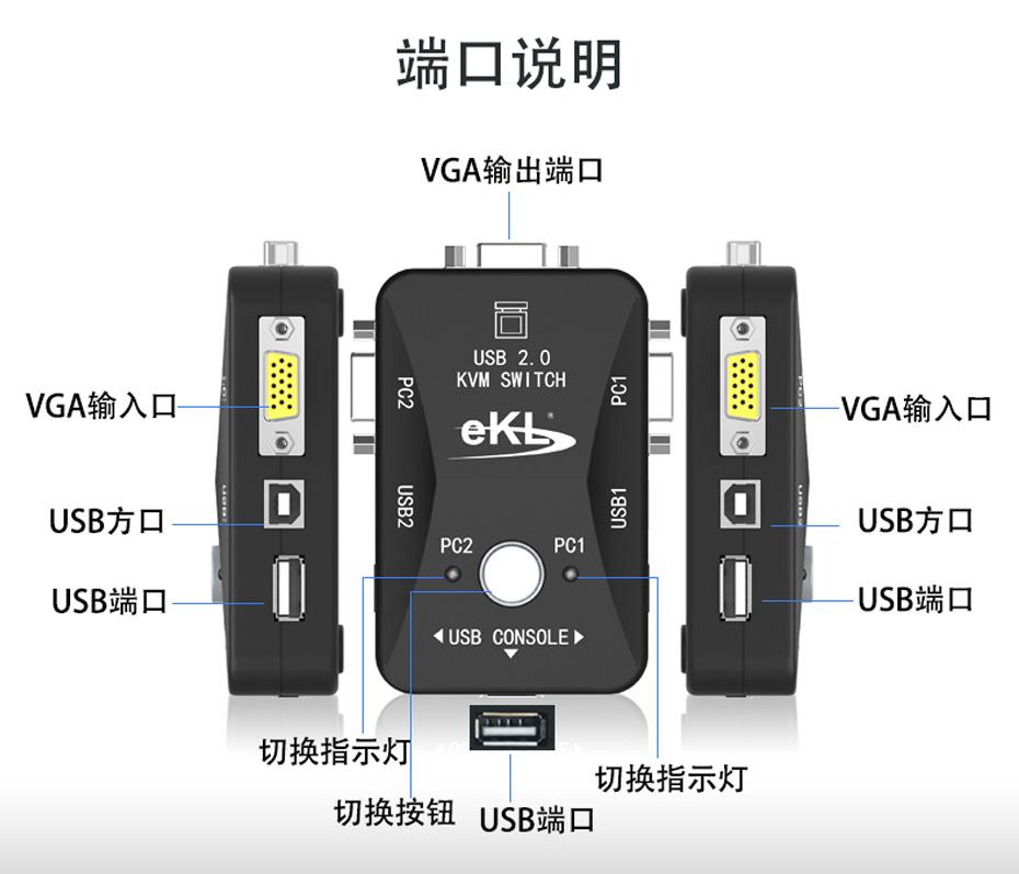 【usb打印机共享器/vga kvm切换器2进1出】21UA接口说明