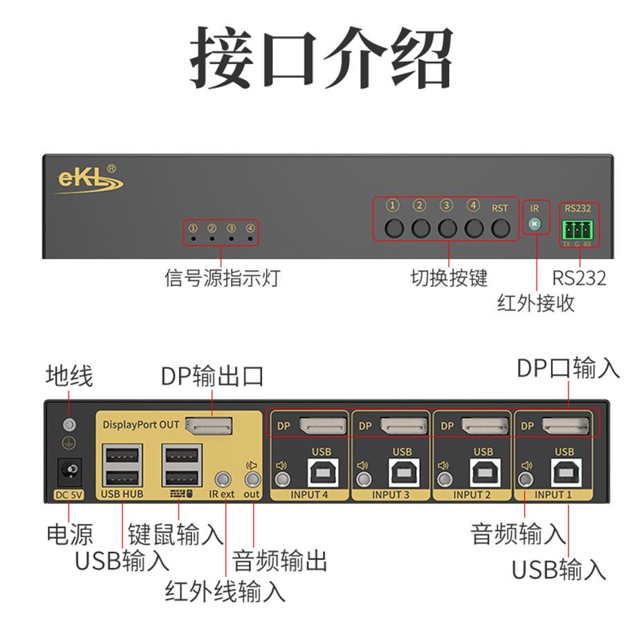 DP KVM切换器4进1出41DP接口说明