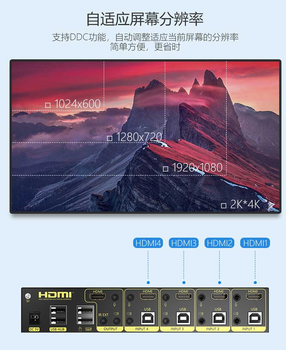 4口hdmi2.0 kvm切换器41HK2.0支持自适应屏幕分辨率