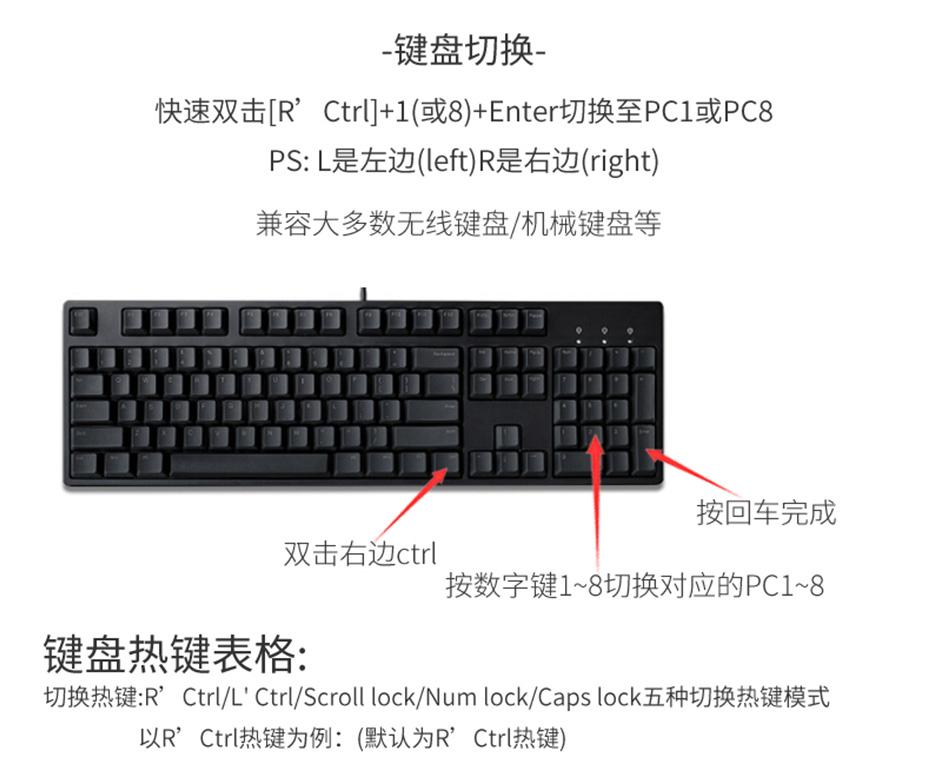 HDMI KVM切换器八进一出81H键盘热键切换说明