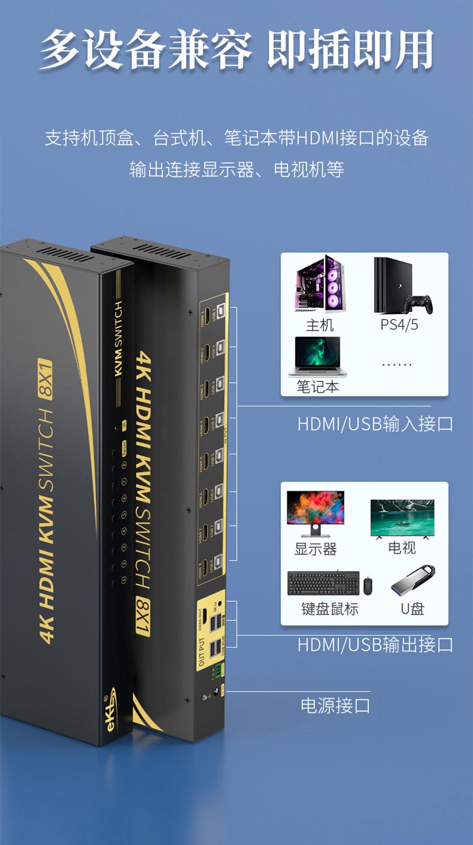 HDMI KVM切换器8进1出81HK兼容多种HDMI接口设备