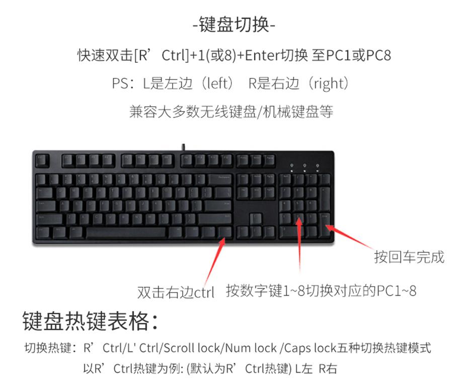 VGA KVM切换器8进2出81U键盘热键切换说明