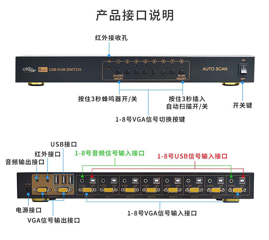 USB打印机共享器/VGA KVM切换器8进2出81UA接口说明