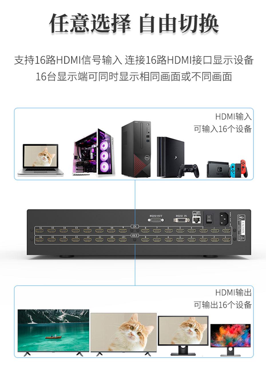 HDMI矩阵16进16出1616H随心切换输入与输出