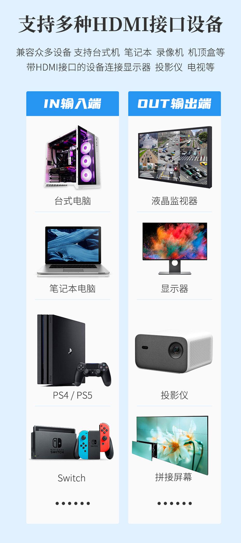 HDMI矩阵16进16出1616H兼容多种HDMI接口设备