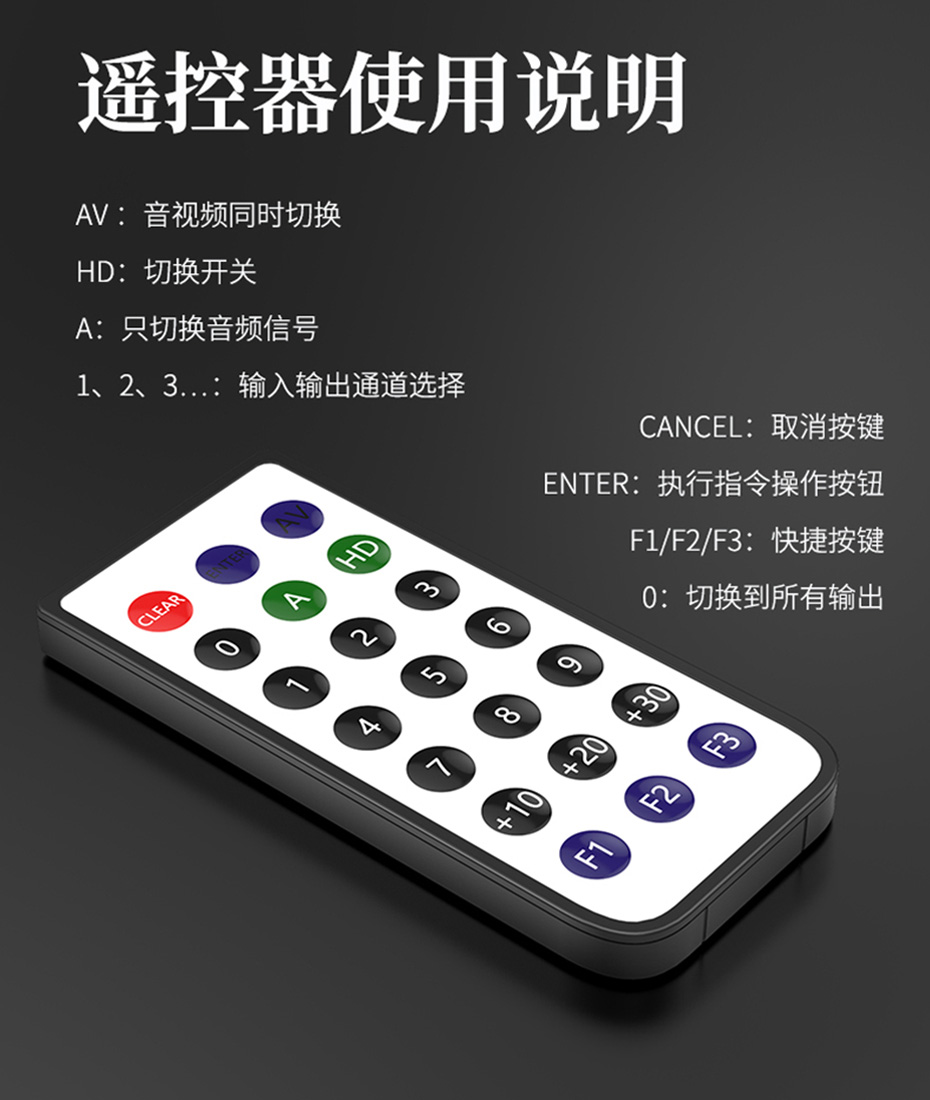 HDMI矩阵16进16出1616H遥控使用说明