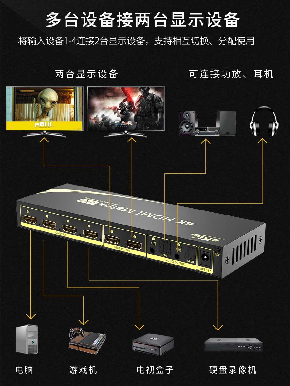 HDMI矩阵4进2出412H连接使用示意图